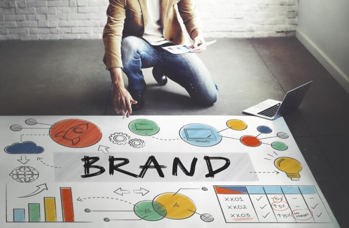 brand development strategy board